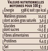 Choucroute garnie alsacienne - Nutrition facts