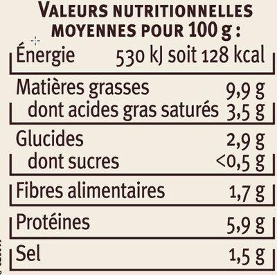 Choucroute garnie d'Alsace - Informations nutritionnelles - fr
