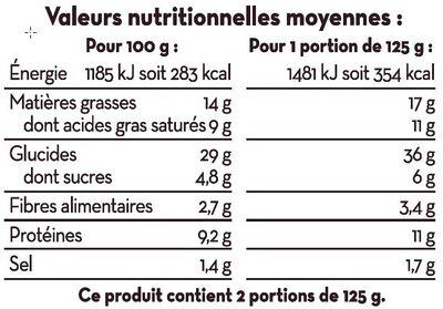 Cappellacci à la ricotta et aux girolles - Informations nutritionnelles