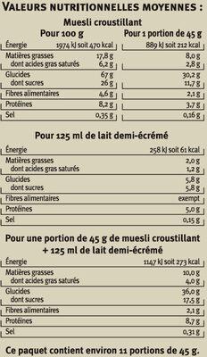 Muesli croustillant chocolat au lait et chocolat noir caramel - Nutrition facts