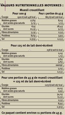 Muesli croustillant chocolat noir fruits rouges - Nutrition facts