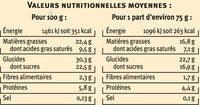 Croquant Praliné - Nutrition facts