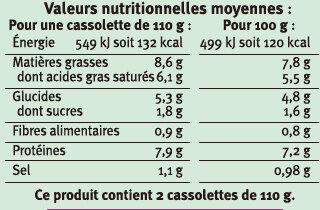 Cassolette d'escargot de Bourgogne sauce au Riesling - Informations nutritionnelles