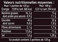 Girasoli aux tomates séchées et mozzarella au lait de bufflonne - Nutrition facts