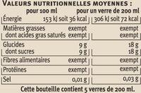 Limonade à l'ancienne - Nutrition facts
