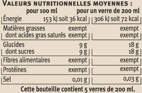 Limonade à l'ancienne - Informations nutritionnelles