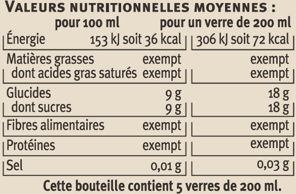 Limonade à l'ancienne Saveurs - Informations nutritionnelles - fr