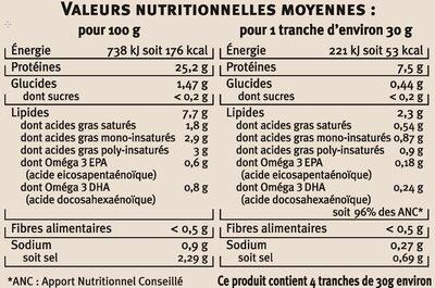 Saumon de France fumé aux bois d'arbres fruitiers - Informations nutritionnelles - fr