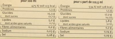 Bûche glacée, caramel vanille pécan - Nutrition facts - fr
