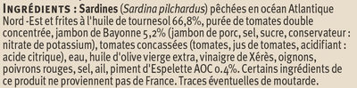 Sardines à la Luzienne jamb.Bayon.piment espelette, - Ingrediënten - fr