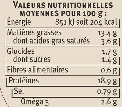 Sardines à la Luzienne jamb.Bayon.piment espelette, - Voedingswaarden - fr