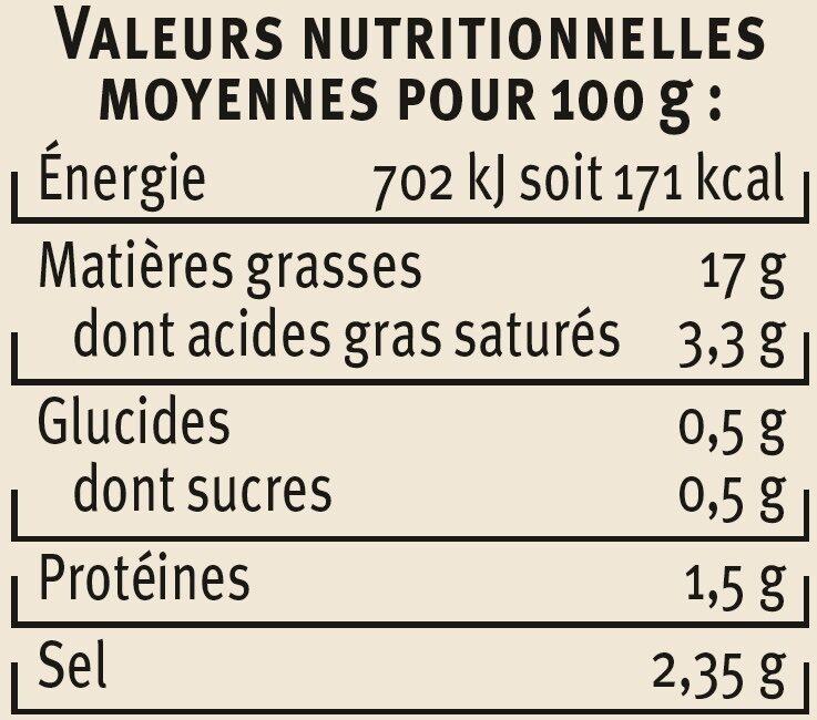 Olives à la Mexicaine - Informations nutritionnelles - fr