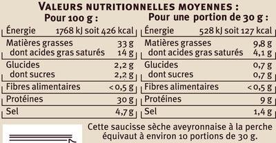Véritable saucisse sèche Aveyronnaise à la perche - Nutrition facts