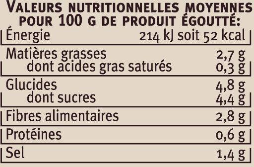Poivrons grillés rouges et jaunes à l'huile - Informations nutritionnelles - fr