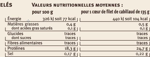 Coeur de filet de cabillaud pêché en océan Atlantique - Informations nutritionnelles - fr