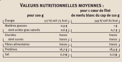 Coeurs de filet de merlu blanc du Cap - Informations nutritionnelles - fr