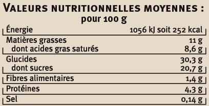 TiramisU_SAVEURS - Informations nutritionnelles
