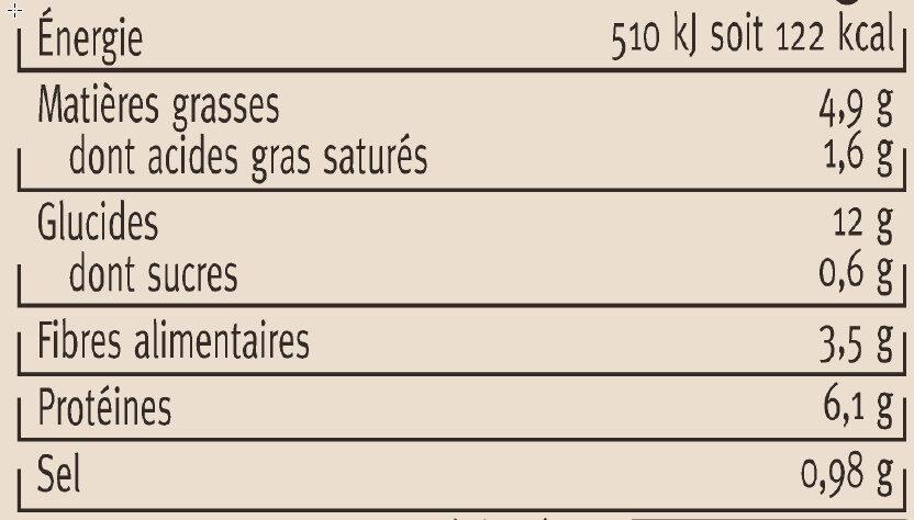 Lentilles vertes Berry cuisinées graisse d'oie - Informations nutritionnelles