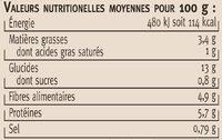Haricots lingots blancs cuisinés à la graisse d'oie - Nutrition facts