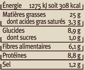 Houmous au pois chiches et sésame - Nutrition facts - fr
