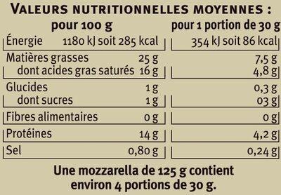 Mozzarella di bufala Campana DOP au lait pasteurisé 25% deMG - Voedingswaarden - fr