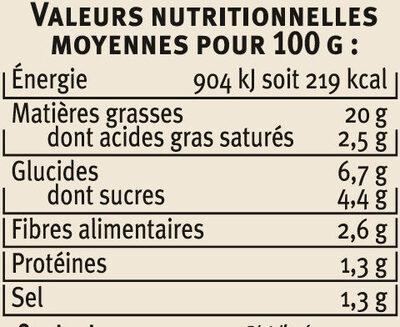 Caviar d'aubergines - Nutrition facts - fr
