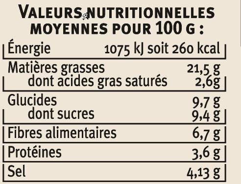 Délice de tomates séchées - Informations nutritionnelles