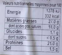 Saint-Nectaire (27% MG) - Nutrition facts - fr