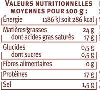 Mini Mont d'Or AOP au lait cru 24% de MG - Informazioni nutrizionali - fr