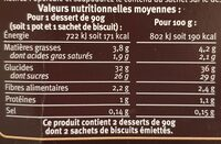 Crumble pommes fruits rouges - Nutrition facts - fr