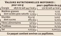 Nougat de Montélimar saveurs - Voedigswaarden