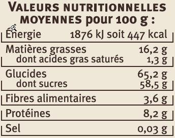 Nougat de Montélimar saveurs - Nutrition facts