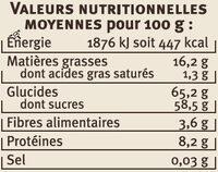 Nougat de Montélimar saveurs - Informations nutritionnelles - fr