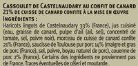 Cassoulet au Confit de Canard - Ingredients