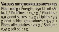 Cassoulet au Confit de Canard - Nutrition facts