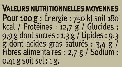 Cassoulet au confit de canard Saveurs - Nutrition facts - fr