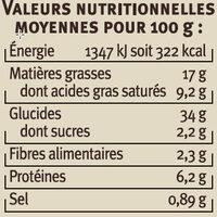 Mini préfou pain apéritif tranché tomate et basilic - Informations nutritionnelles - fr