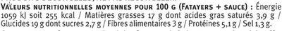 Fatayers chèvre épinard - Informations nutritionnelles - fr