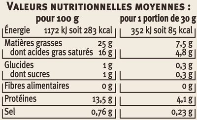 Mozzarella AOP di bufala Campana au lait pasteurisé 25% deMG - Nutrition facts