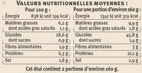 Spaetzle aux oeufs frais - Informations nutritionnelles - fr