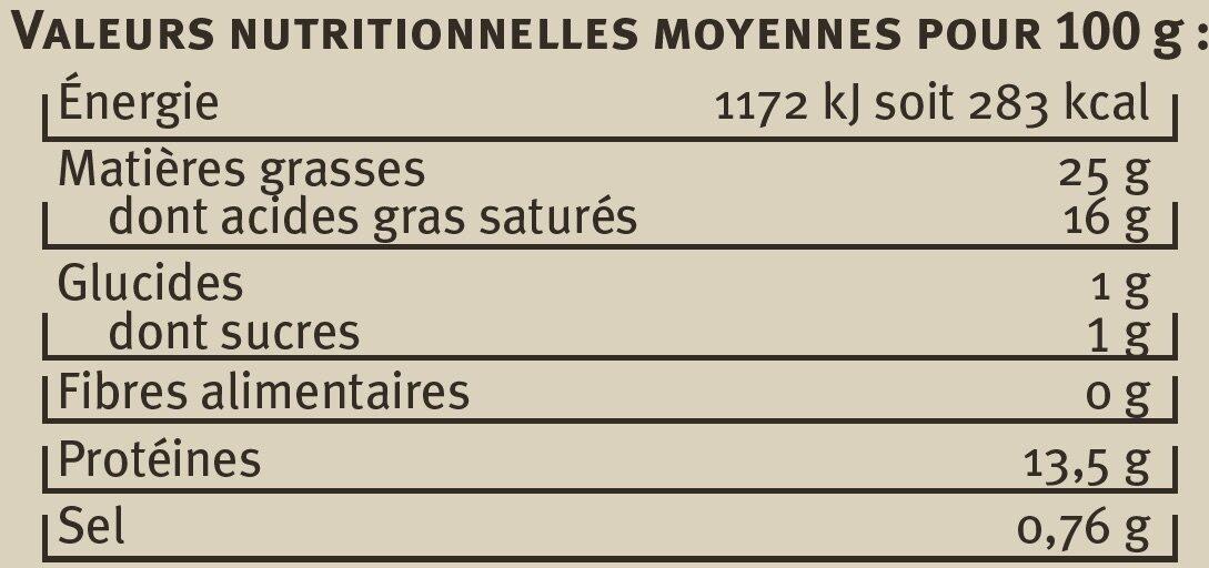 Mozzarella di Bu fala Campana AOP - Nutrition facts