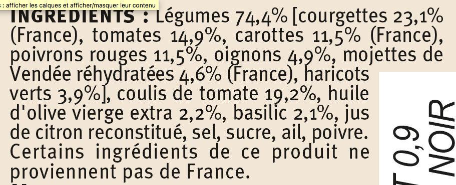 Légumes au pistou - Ingrédients
