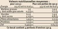 Tajine de légumes aux amandes et pruneaux - Informations nutritionnelles - fr