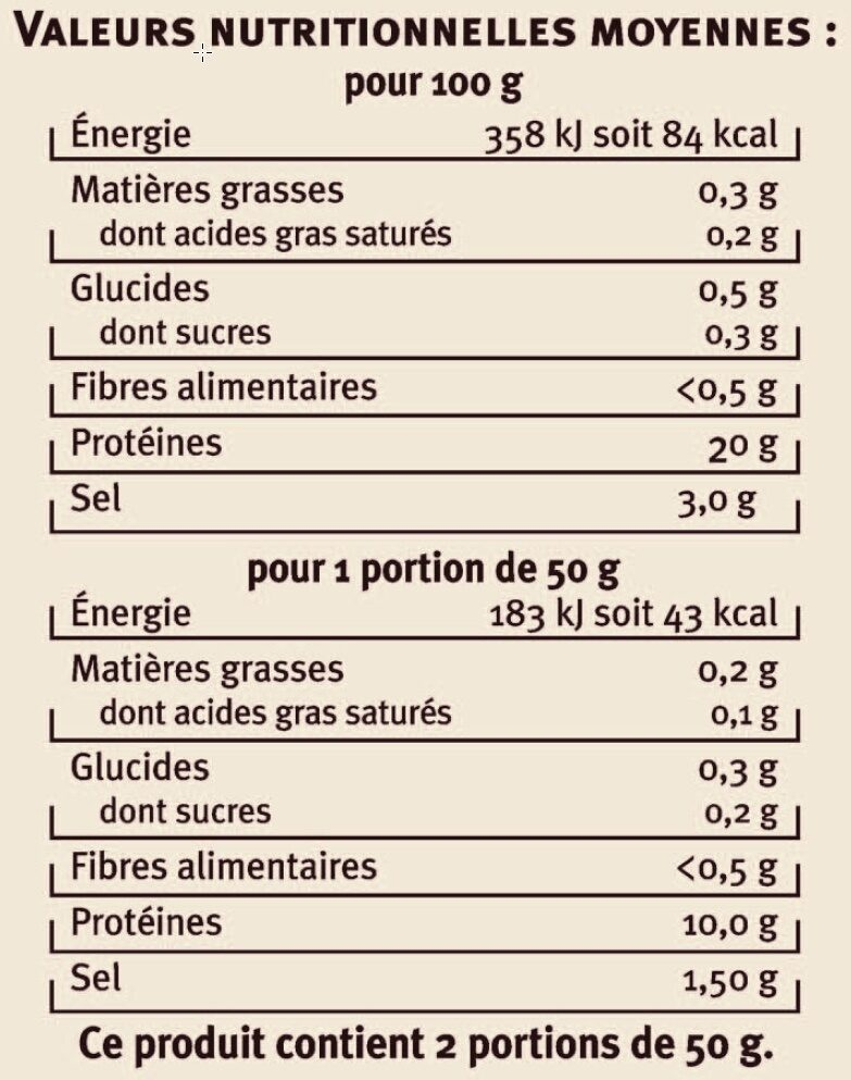 Emincés de haddock fumés - Nutrition facts