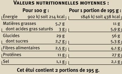 Pizza regina à base de jambon cuit champignons et olives saveurs - Informations nutritionnelles