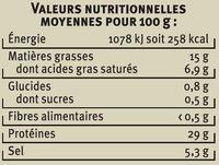Jambon de Bayonne 12 mois - Nutrition facts