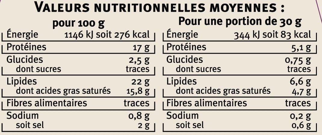 Chaource AOP au lait thermisé 22% de MG - Nutrition facts