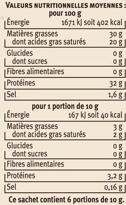 Parmigiano Reggiano Appelation d'Origine Protégée râpé lait cru 30% de MG - Voedingswaarden