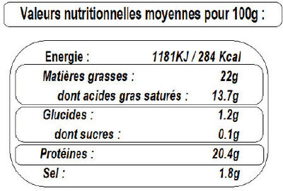 Camembert de Normandie AOP au lait cru 22%MG - Nutrition facts - fr