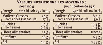 Rocamadour AOP au lait cru de chèvre 22%MG - Informations nutritionnelles